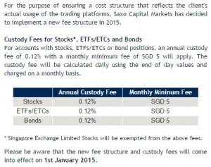 saxo-custody-fees